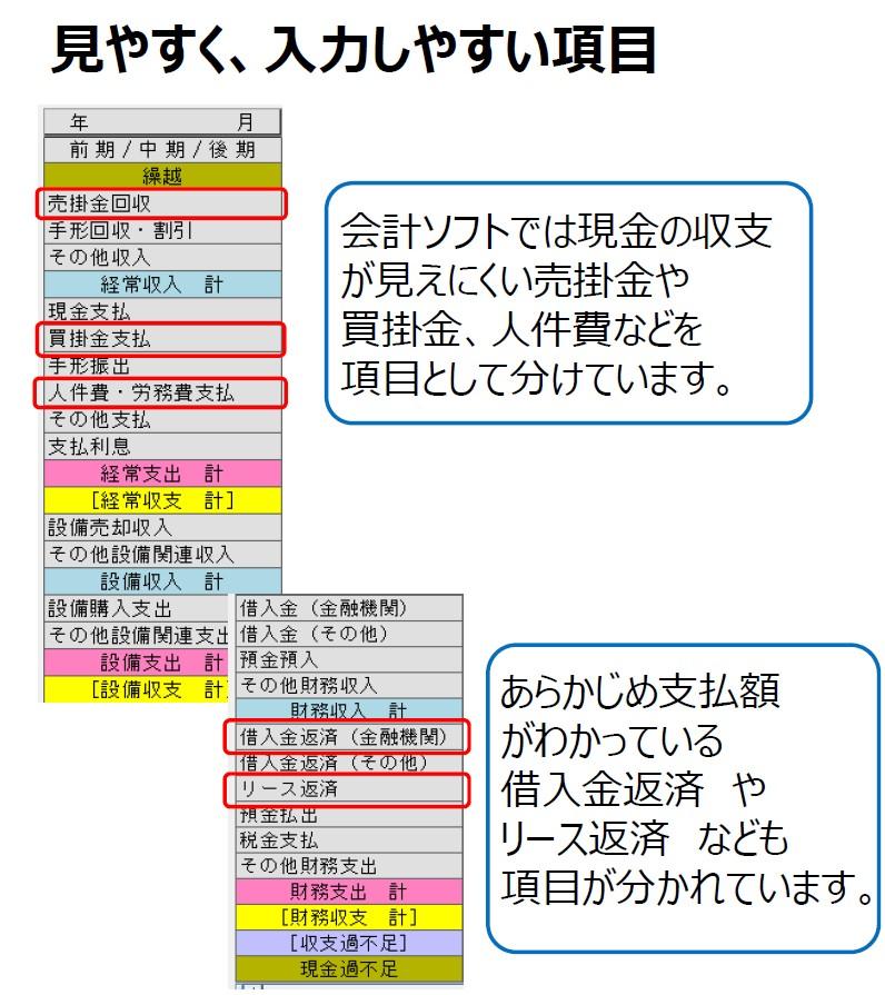 KIN-MIRAI benefit 02